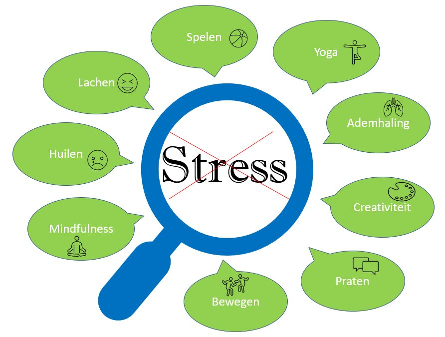 Stress en ontspanning bij kinderen